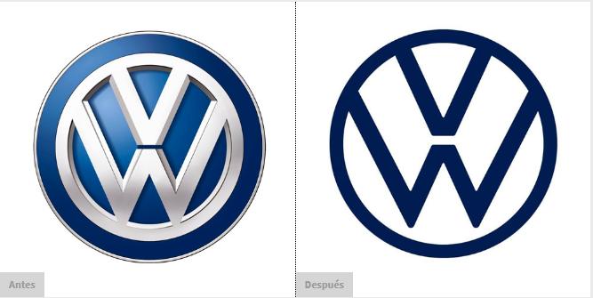 Nuevo Logo Volskwagen 2019